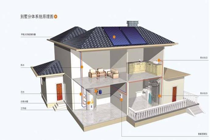 200L别墅太阳能热水系统